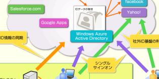 (記事紹介)Office 365とのアイデンティティ基盤連携を実現する